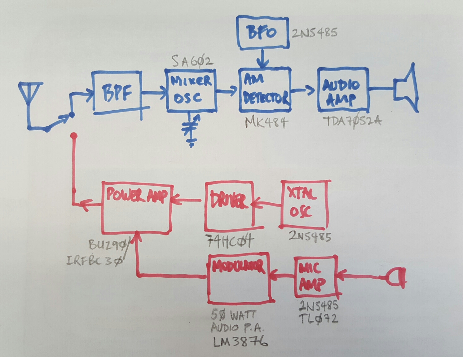 Am Radio Receiver With Mk484 Ic Circuit Diagram Project In La1800 Portable Fm Design Electronic Of The Complete Trans Image